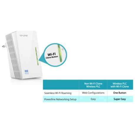 Powerline kit WiFi TP-LINK TL-WPA4220KIT